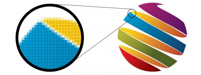 view graphics