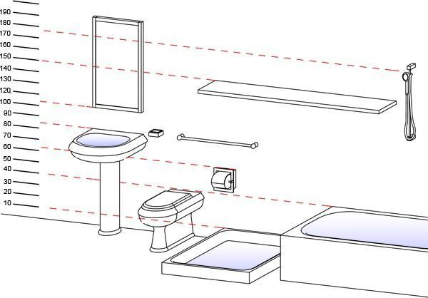 bath size standard