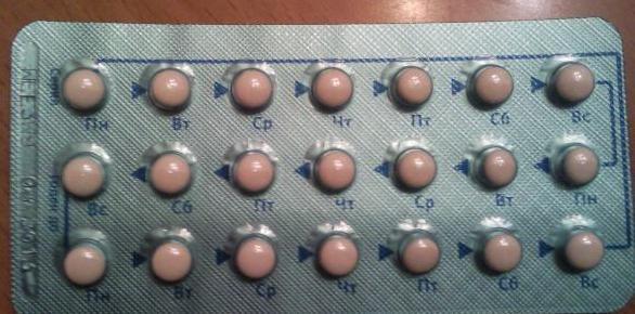 жанин отзывы врачей плюсы минусы при эндометриозе