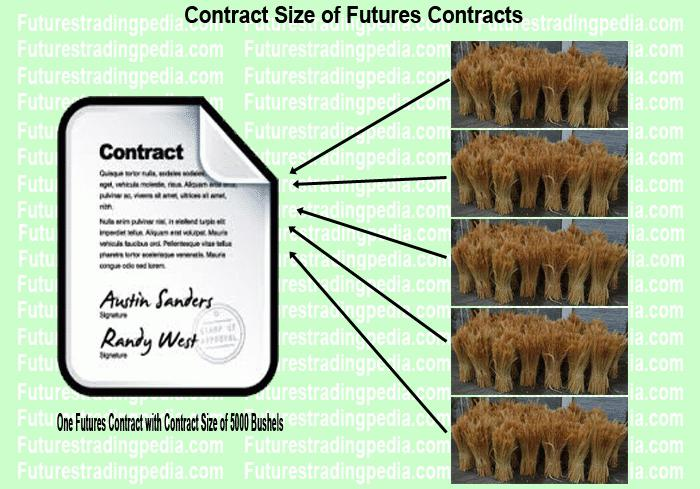 make a futures contract