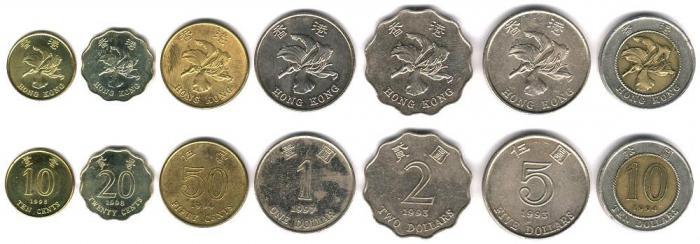 знак гонконгского доллара