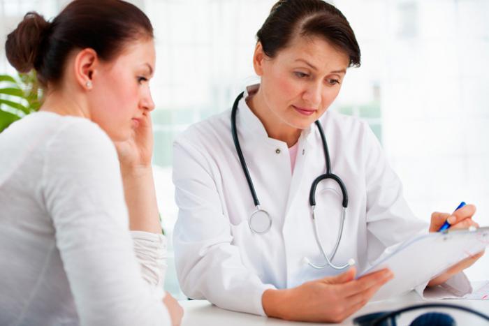 Furamag cystitis reviews