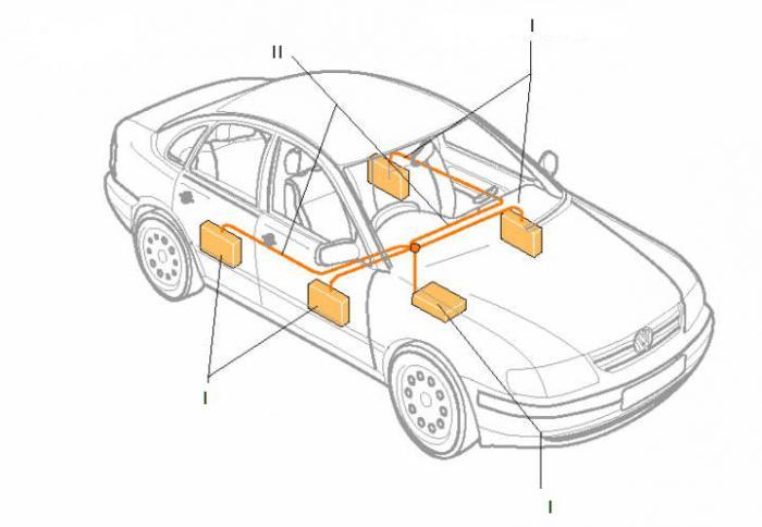 CAN шина в современных автомобилях