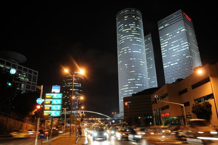 sights of Tel Aviv