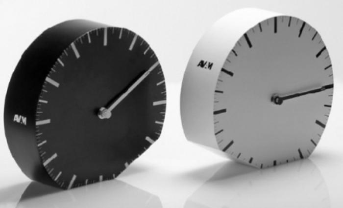 time seen on the clock value
