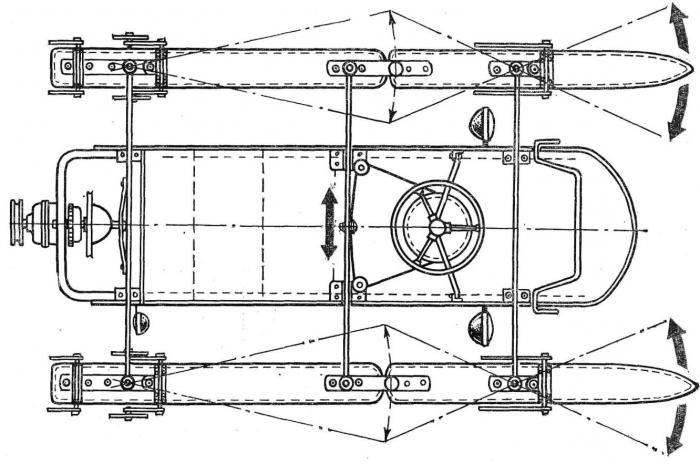 катамаран для рыбалки под мотор