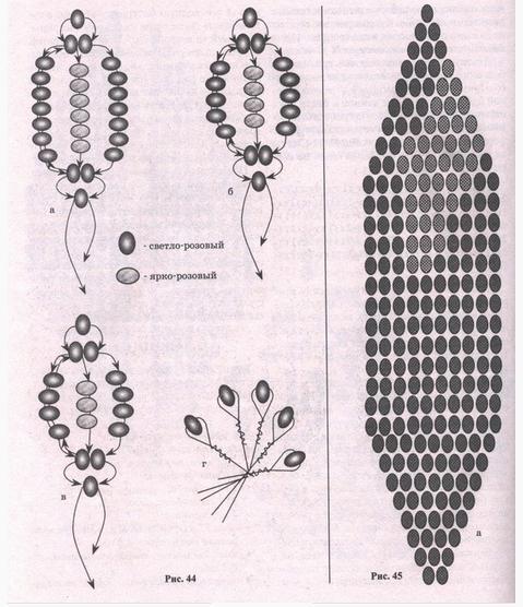 плетение бисером гиацинт