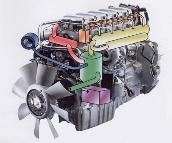 Капремонт двигателя ваз-2106 своими руками