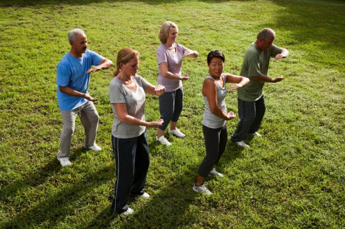 Chinese gymnastics exercises