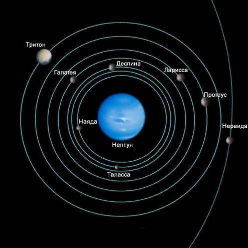 satellite of the planet neptune