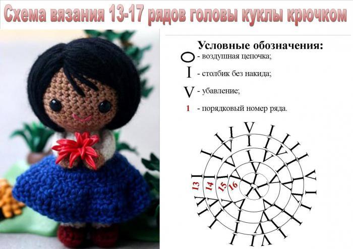 Вязание куклы крючком со схемами и описанием 90