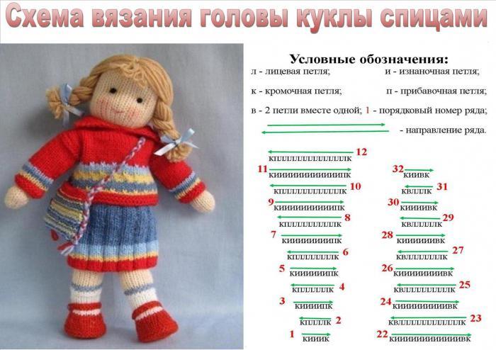 Вязаная кукла - схемы и описание