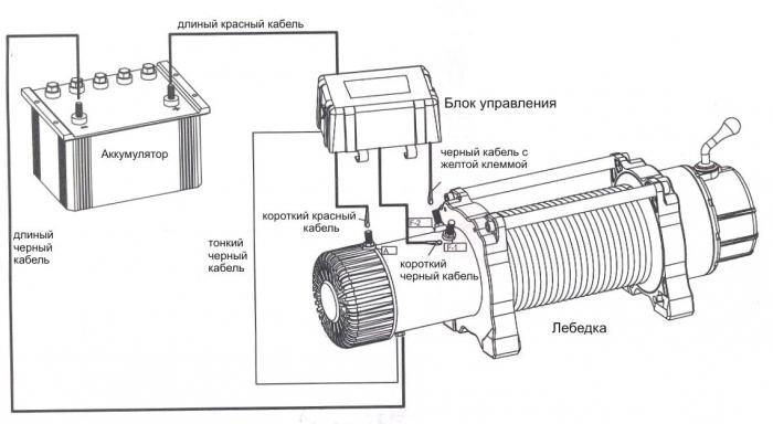Как сделать лебедку электрическую