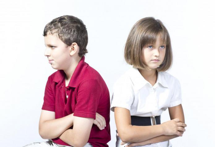 Половык отношения между братом и сестрой онлайн