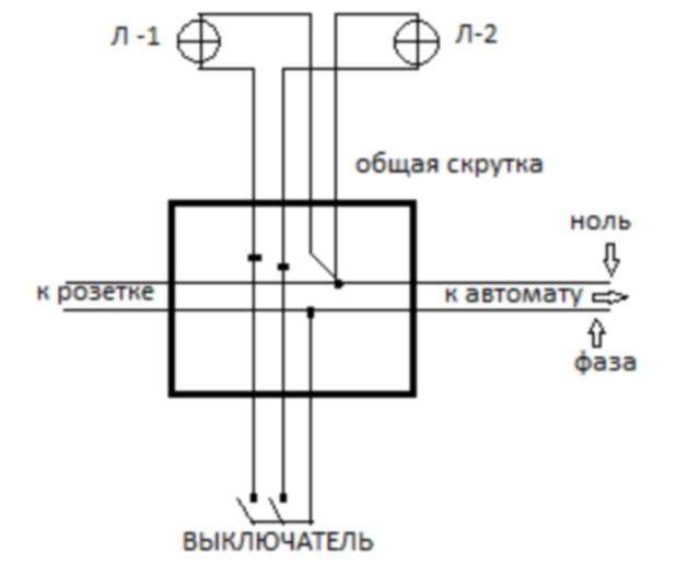 types of wire connections