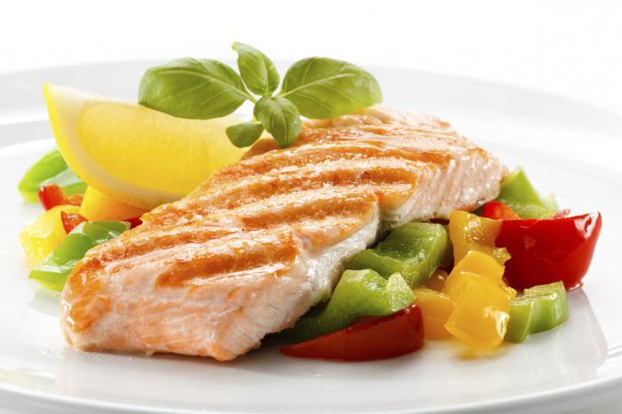 Диабет 2 типа рецепты салатов