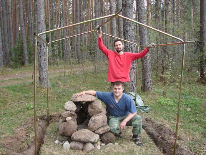 Какие свойства должна выполнять баня палатка и