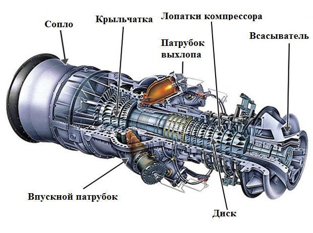 Паровые турбины семейства Т- на 95
