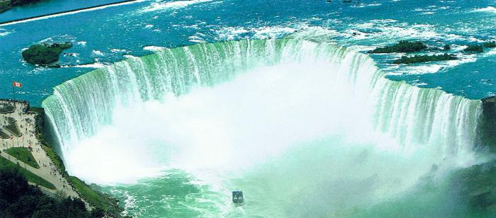 The largest waterfall in the world is Niagara