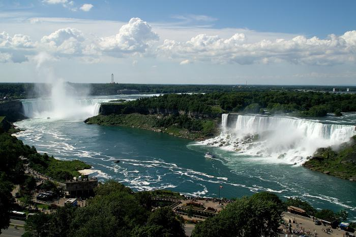 niagara falls travel