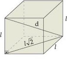 parallelepiped elements