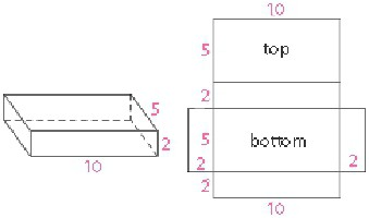parallelepiped area