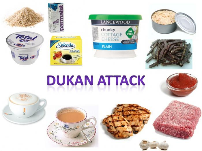 питание на диете дюкана атака