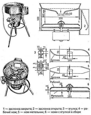 Оладушки на пышные на дрожжах рецепт пошагово 8