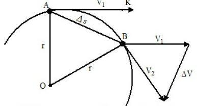centripetal acceleration determination