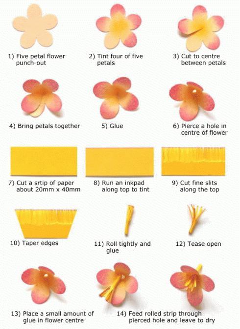 искусственные цветы своими руками мастер класс
