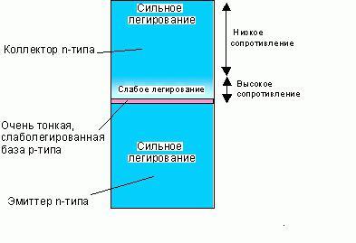 Схема транзистора p n p проводимости ИНТЕГРАЛЬНАЯ СХЕМА Энциклопедия Кругосвет