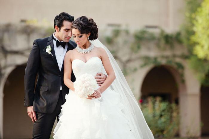 Конкурсы на свадьбу смешные без тамады