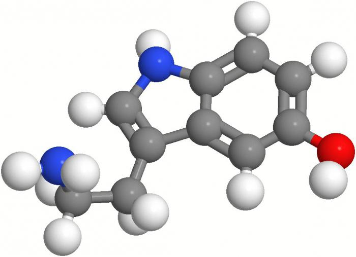 serotonin what is a hormone