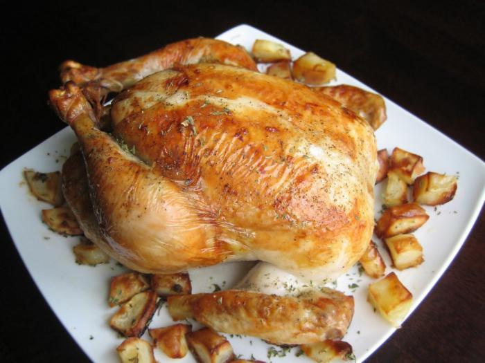 блюда из курицы простые рецепты в мультиварке
