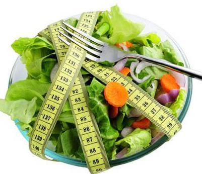 лучшая диета для похудения форум