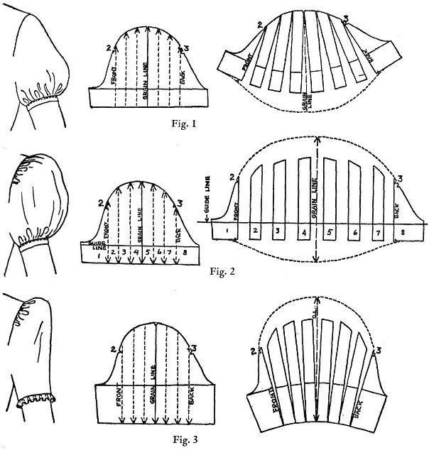 Выкройка рукава виду рукавов