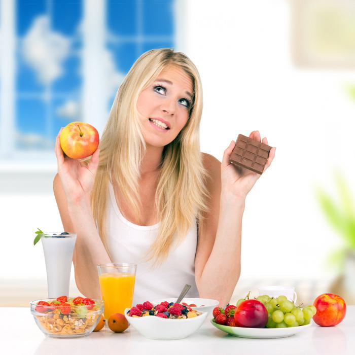 Легкая диета на неделю меню 10