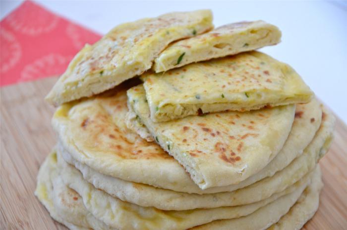 лепешки на сковороде рецепт с фото с начинкой