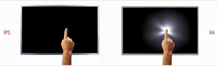 Какой тип матрицы монитора лучше? Тип матрицы монитора AH-IPS