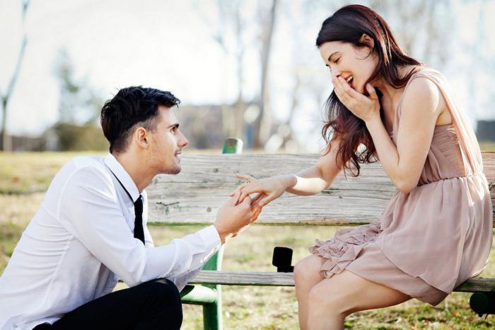 К чему снится мужчина делающий предложение