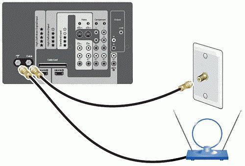 Как починить антенну для телевизора в домашних