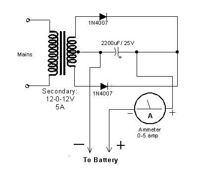 зарядные устройства для