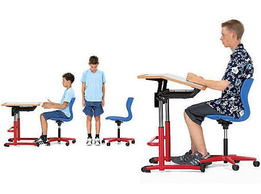 Möbel für Schulen Heim