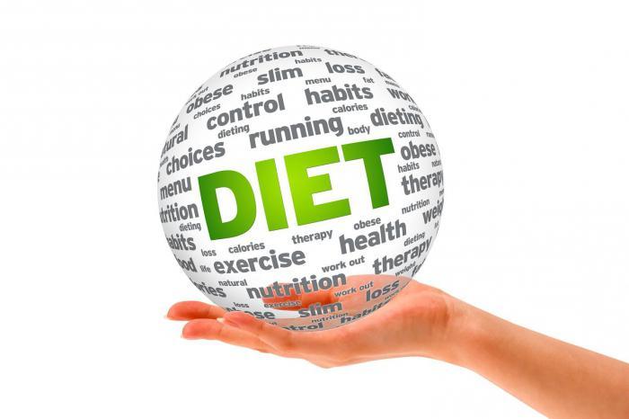 как похудеть эффективные способы