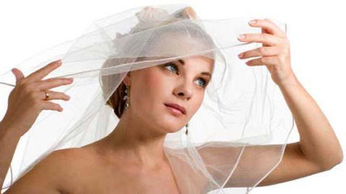 Слова благодарности жениха родителям невесты на свадьбе