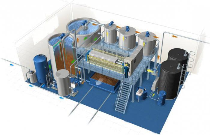 Лаборатория для производства теплообменников пайка теплообменников ferroli