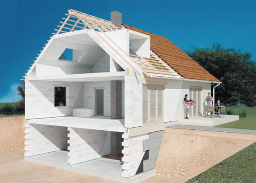 Дом с газоблоков построить своими руками