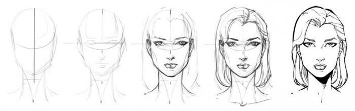 рисования лиц по памяти
