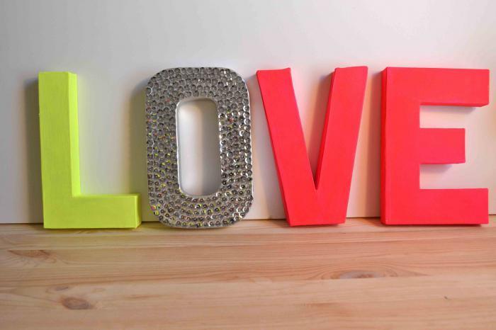 Как сделать буквы на стену
