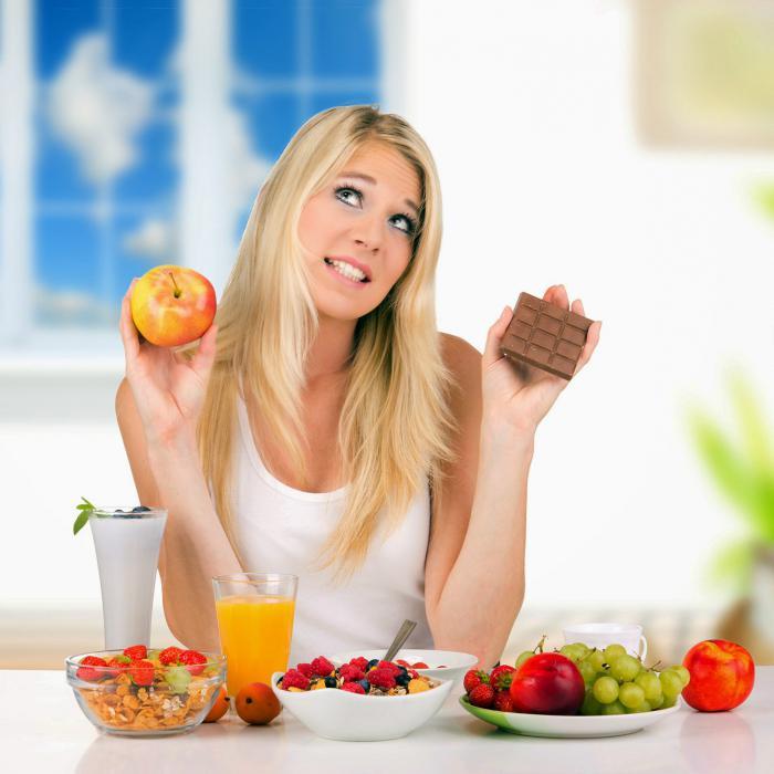 Как начать правильное питание и похудеть